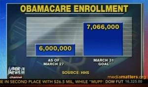 obamacareenrollment-fncchart
