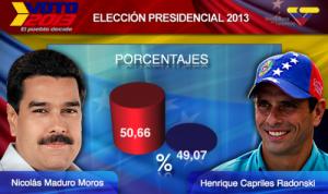 Venezuelan-election-chart-e1418319765834