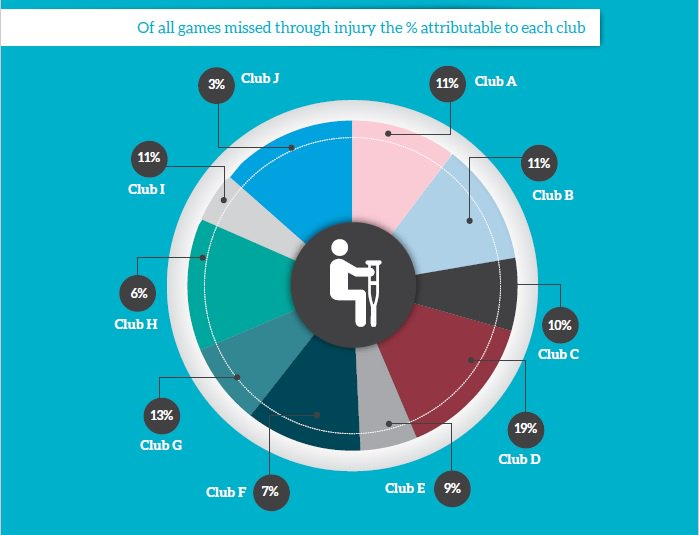 Pie Chart Stats Chat Page 3