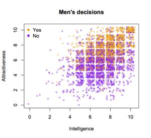 men-dating