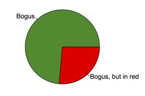 bogus-pie